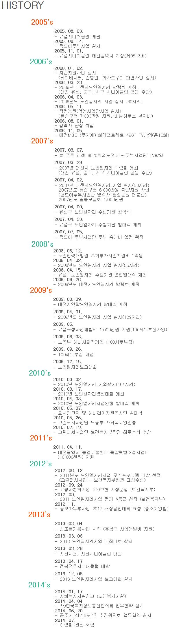 연혁(수정).png